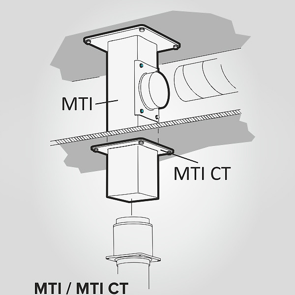 MTI-CT